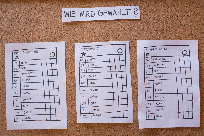 What the Kommunalwahlen?
